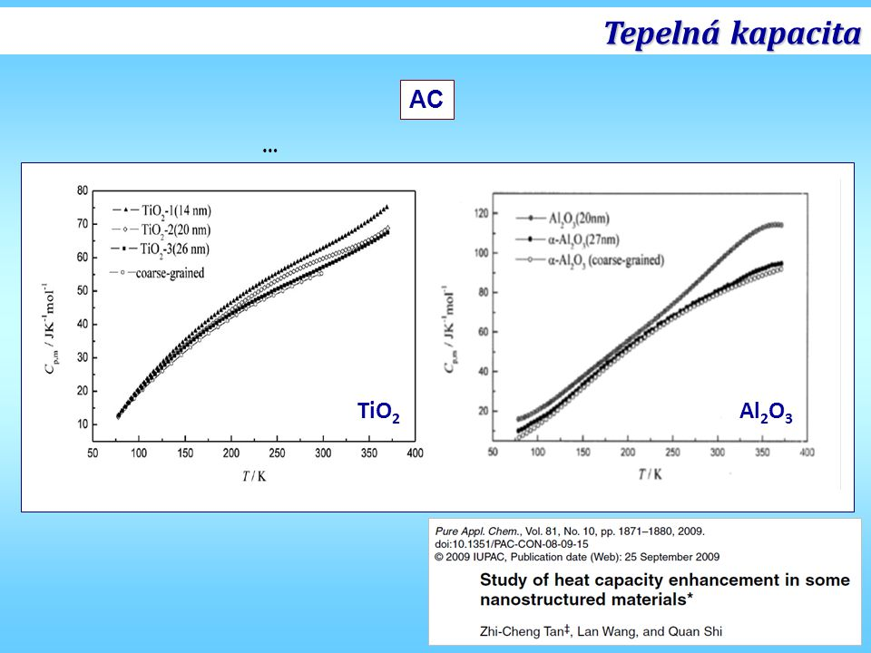 Tepelná kapacita AC … TiO2 Al2O3