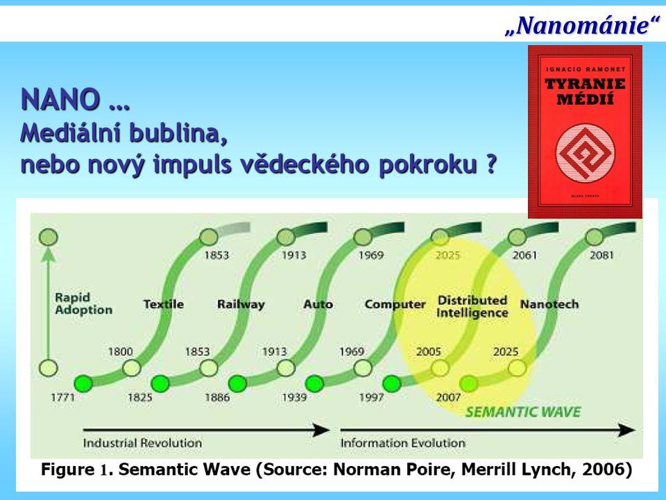 """NANO … """"Nanománie Mediální bublina,"""