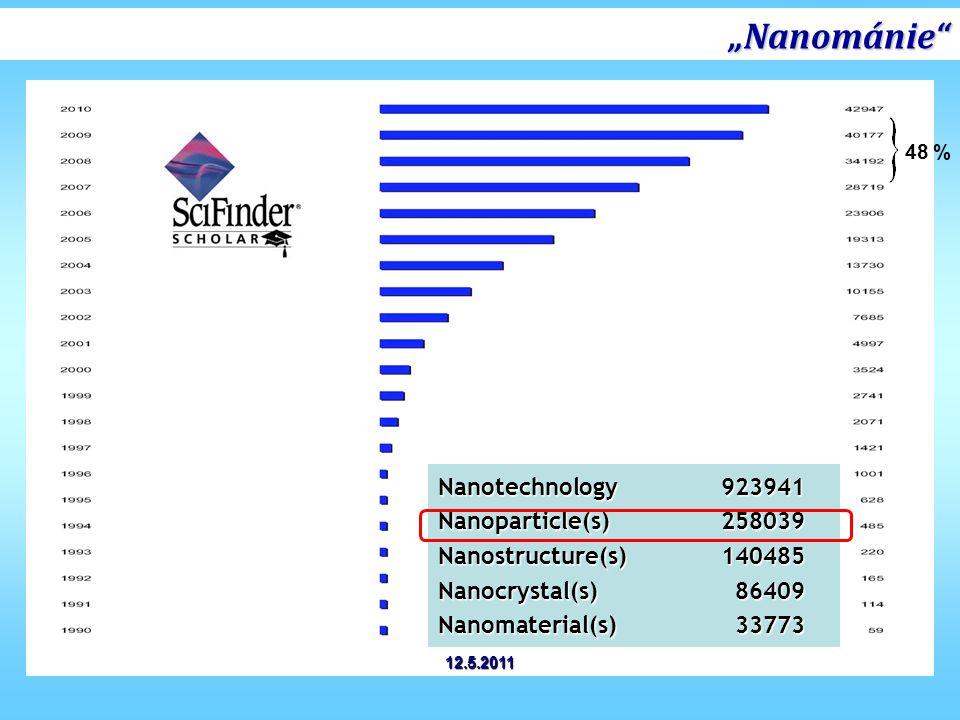 """Nanománie Nanotechnology 923941 Nanoparticle(s) 258039"