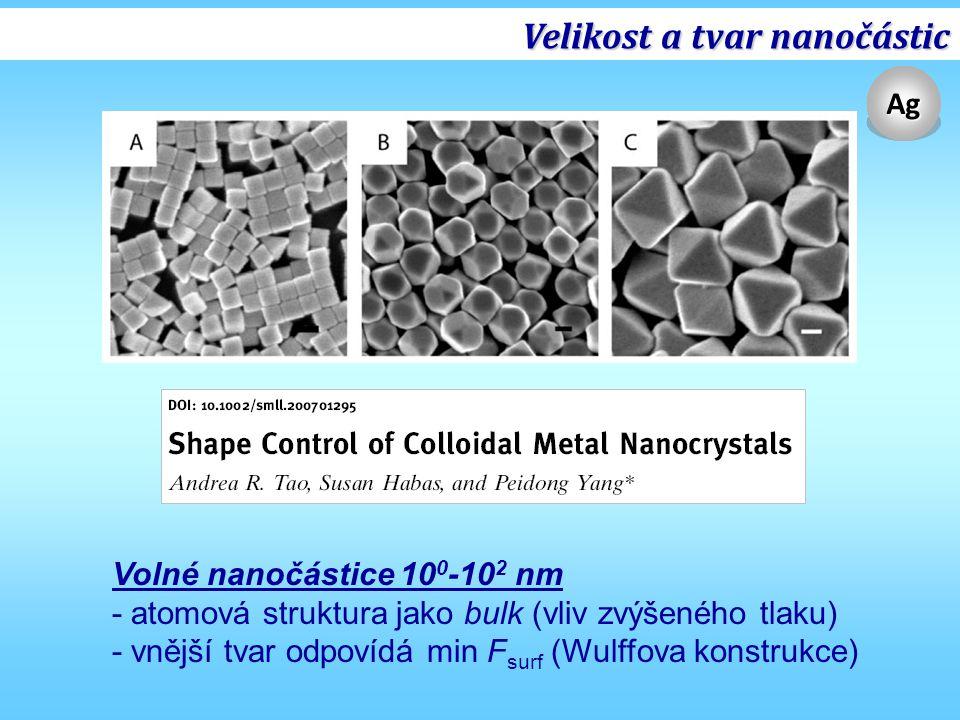 Velikost a tvar nanočástic