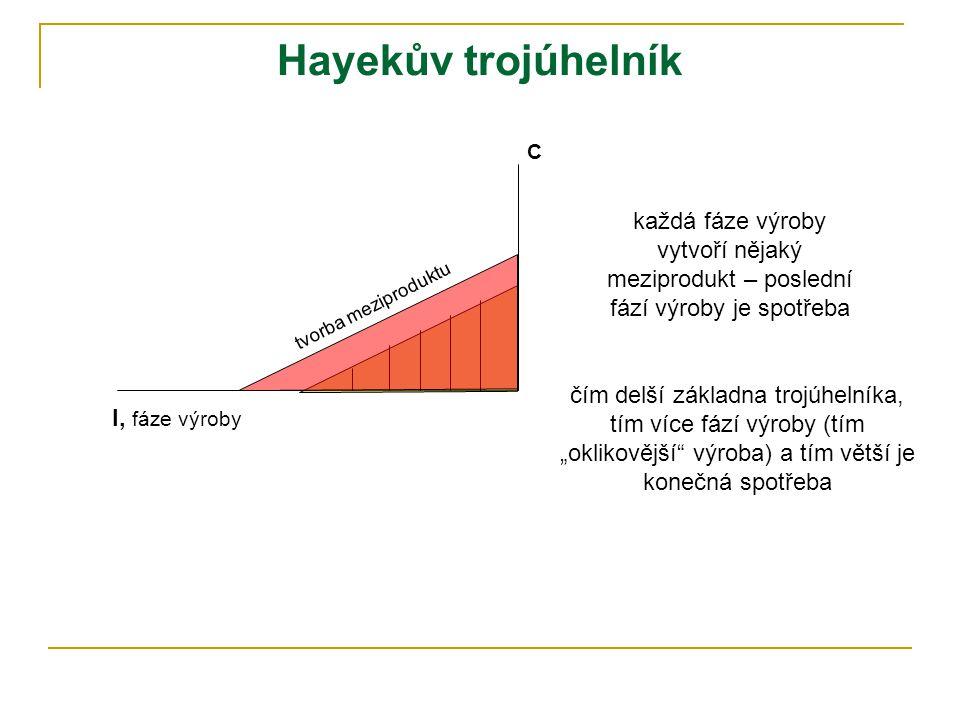 Hayekův trojúhelník C. každá fáze výroby vytvoří nějaký meziprodukt – poslední fází výroby je spotřeba.