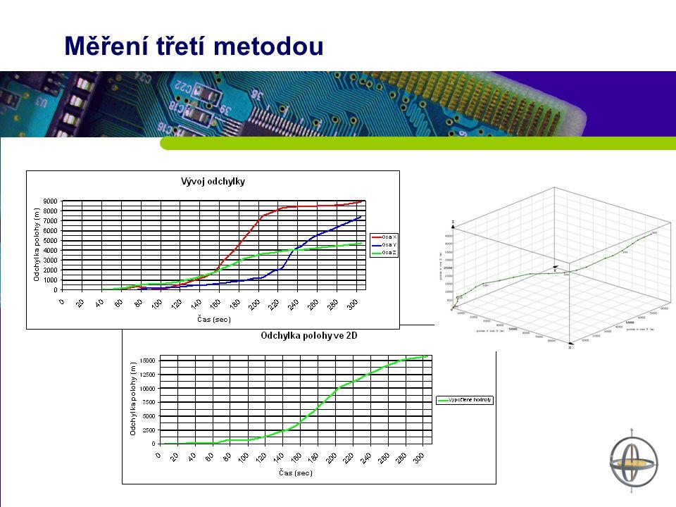 Měření třetí metodou