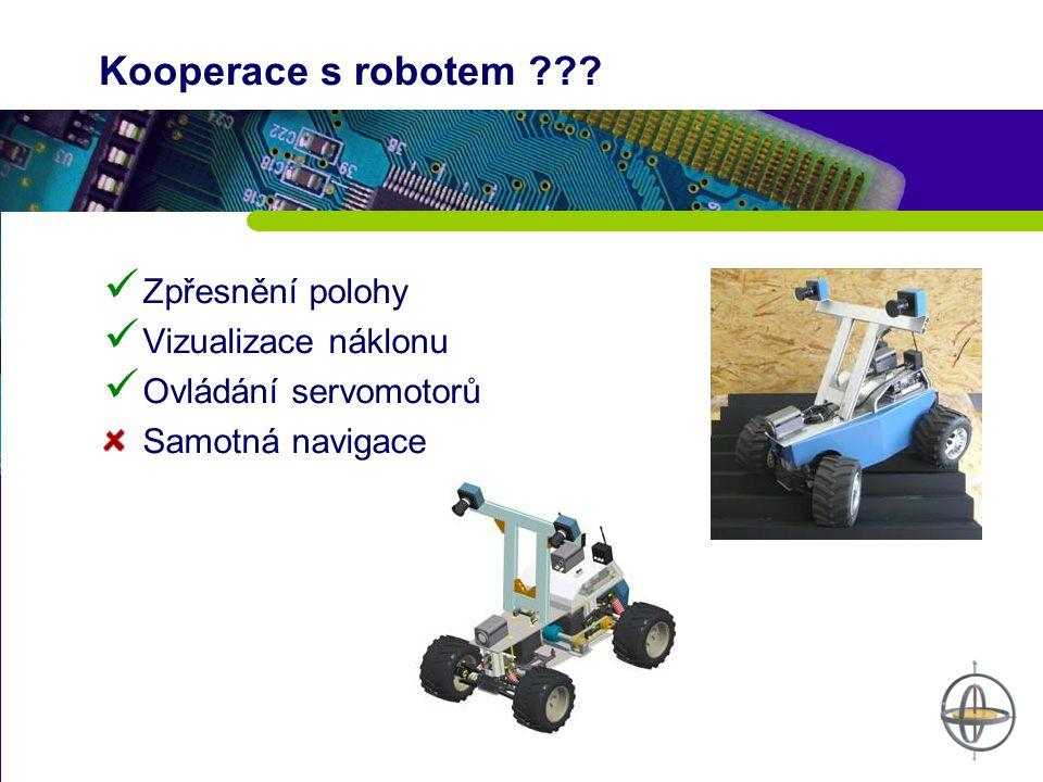Kooperace s robotem Zpřesnění polohy Vizualizace náklonu