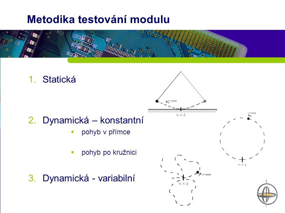 Metodika testování modulu