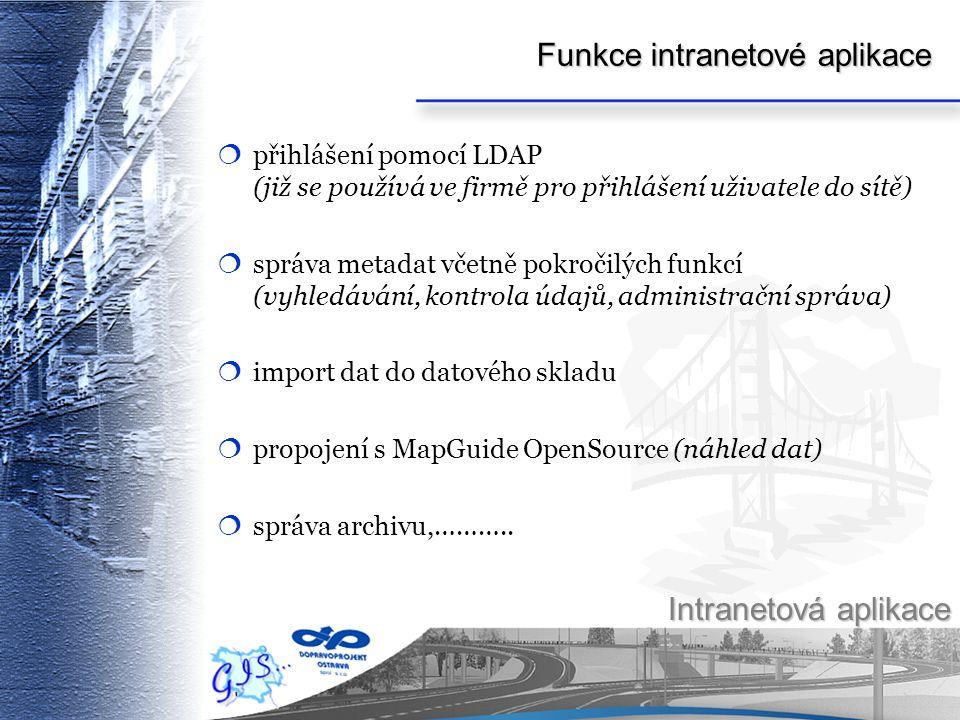 Funkce intranetové aplikace