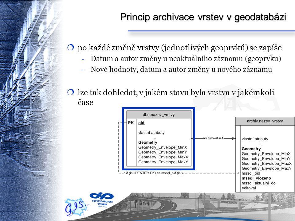 Princip archivace vrstev v geodatabázi