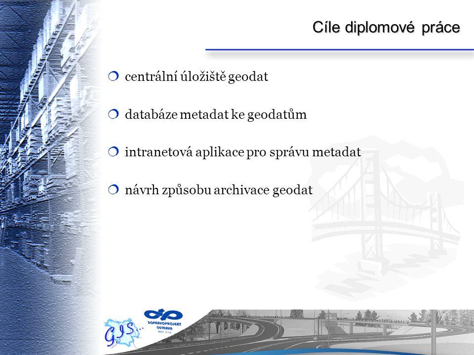 Cíle diplomové práce centrální úložiště geodat