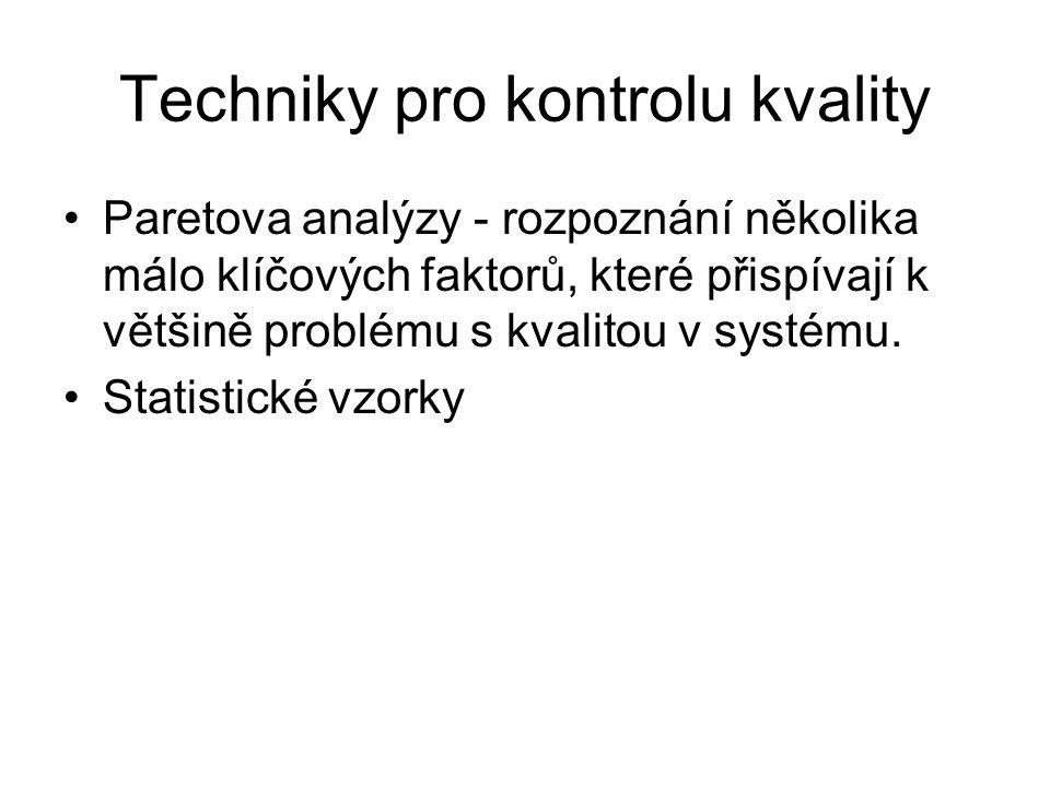 Techniky pro kontrolu kvality