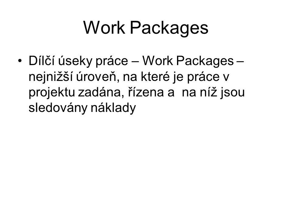 Work Packages Dílčí úseky práce – Work Packages – nejnižší úroveň, na které je práce v projektu zadána, řízena a na níž jsou sledovány náklady.