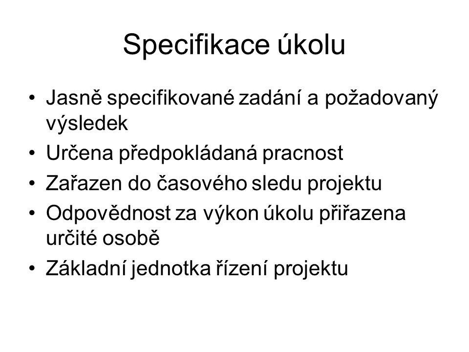 Specifikace úkolu Jasně specifikované zadání a požadovaný výsledek