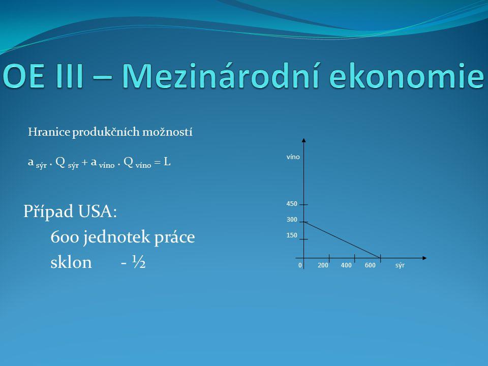 OE III – Mezinárodní ekonomie