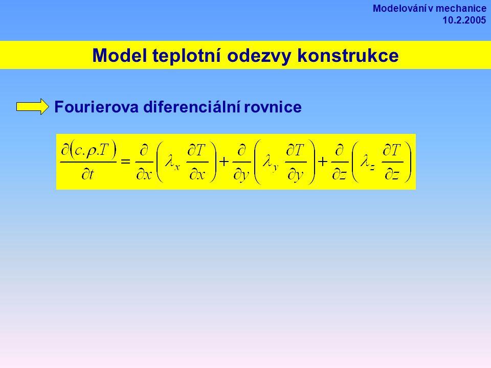 Model teplotní odezvy konstrukce