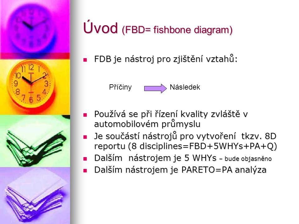 Úvod (FBD= fishbone diagram)