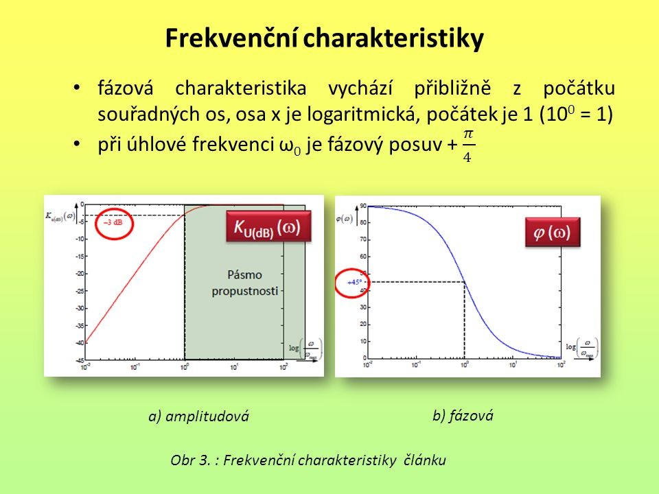 Frekvenční charakteristiky