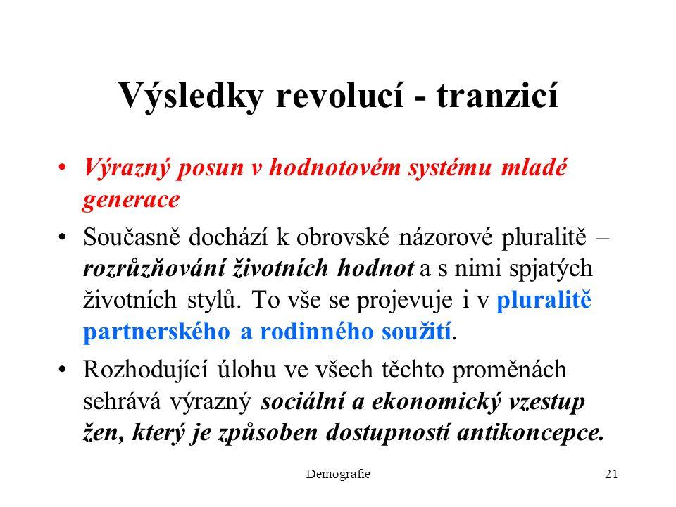 Výsledky revolucí - tranzicí