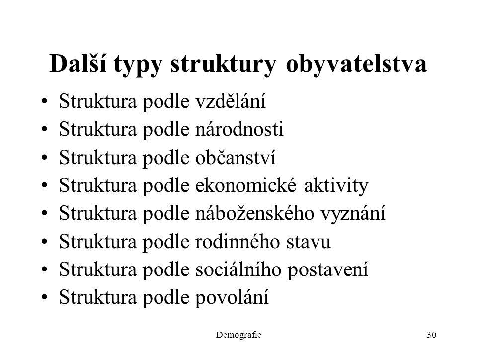 Další typy struktury obyvatelstva