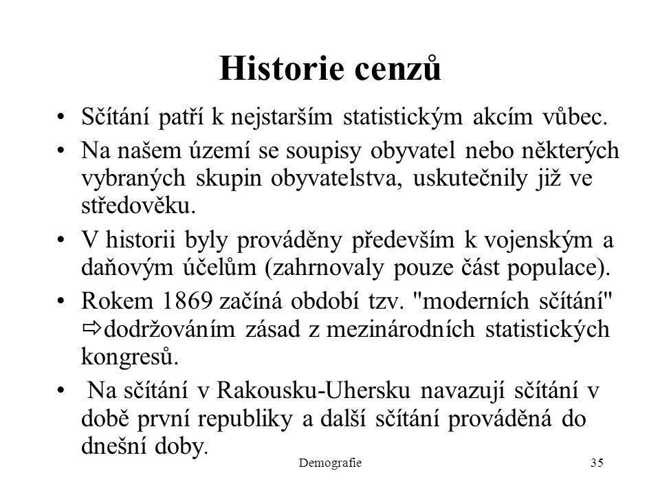 Historie cenzů Sčítání patří k nejstarším statistickým akcím vůbec.