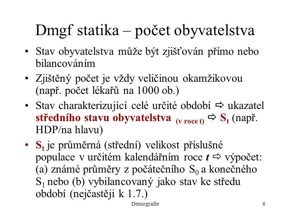 Dmgf statika – počet obyvatelstva