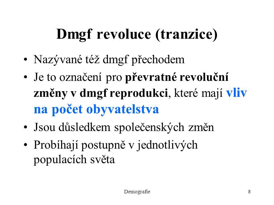 Dmgf revoluce (tranzice)
