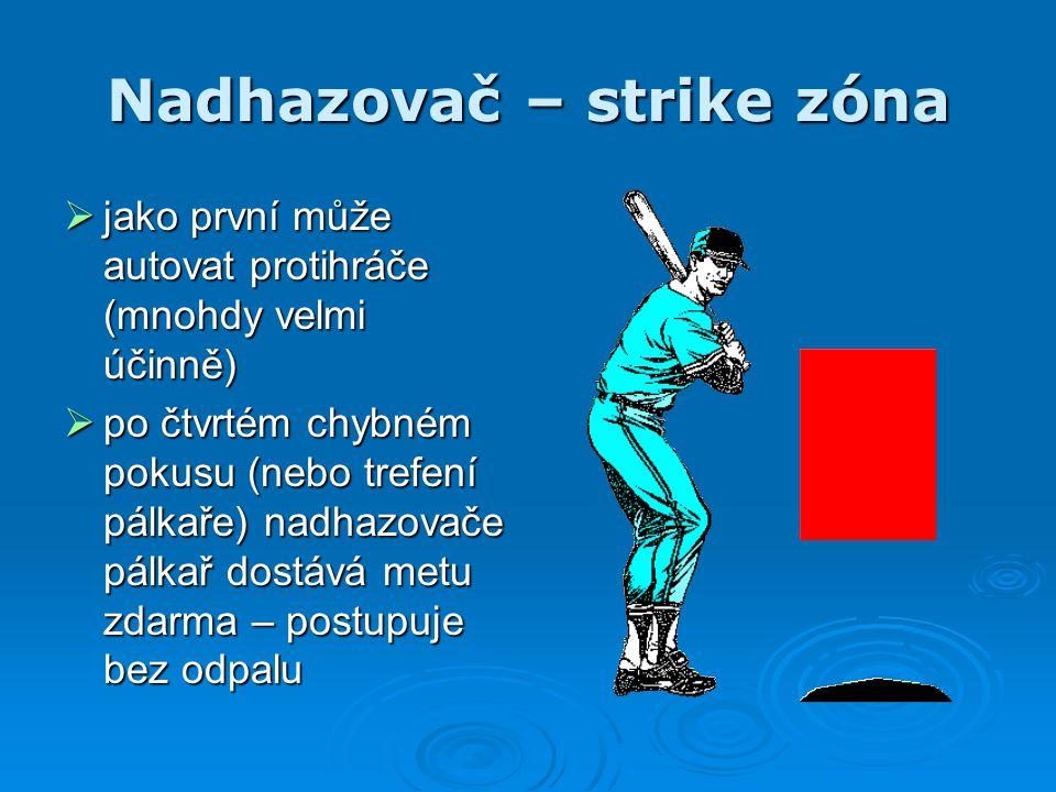 Nadhazovač – strike zóna