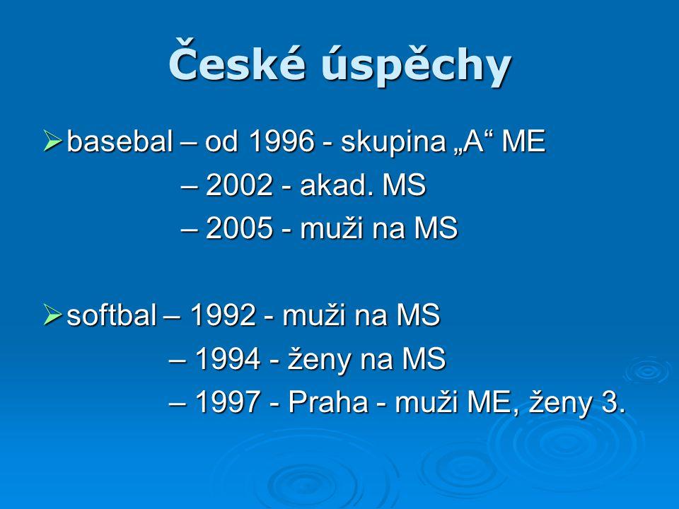 """České úspěchy basebal – od 1996 - skupina """"A ME – 2002 - akad. MS"""