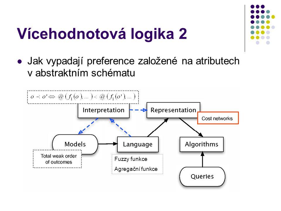 Vícehodnotová logika 2 Jak vypadají preference založené na atributech v abstraktním schématu. @ f1.