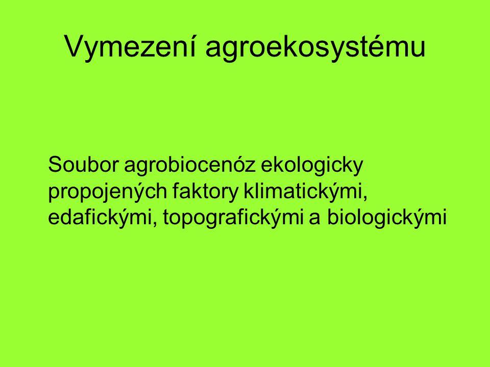 Vymezení agroekosystému