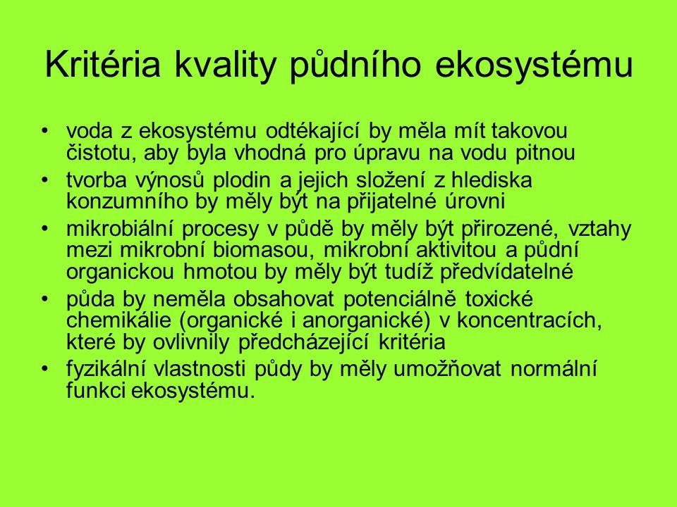 Kritéria kvality půdního ekosystému