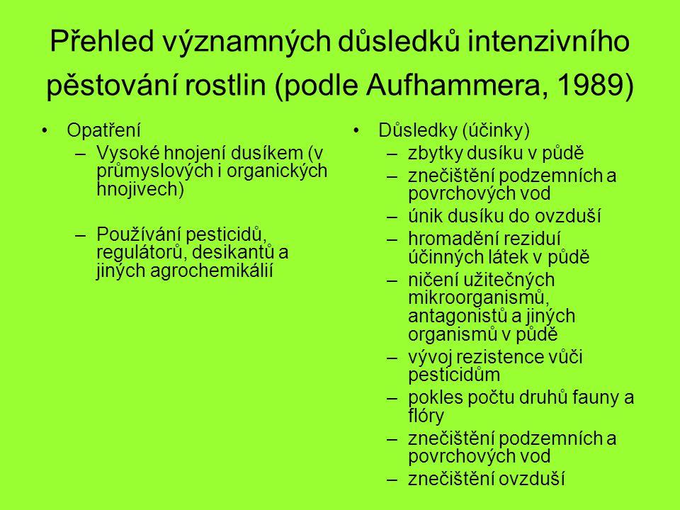 Přehled významných důsledků intenzivního pěstování rostlin (podle Aufhammera, 1989)