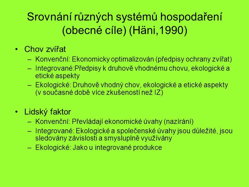 Srovnání různých systémů hospodaření (obecné cíle) (Häni,1990)