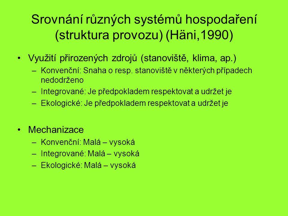 Srovnání různých systémů hospodaření (struktura provozu) (Häni,1990)