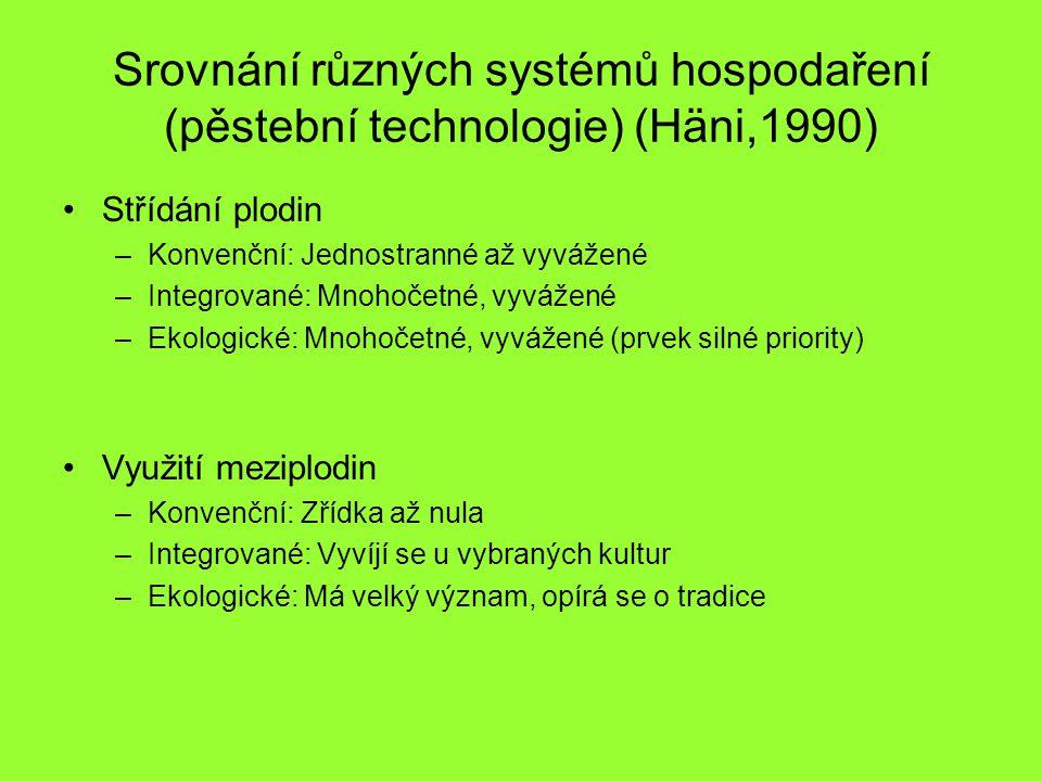 Srovnání různých systémů hospodaření (pěstební technologie) (Häni,1990)