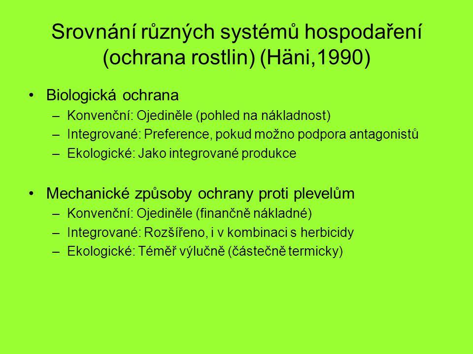 Srovnání různých systémů hospodaření (ochrana rostlin) (Häni,1990)