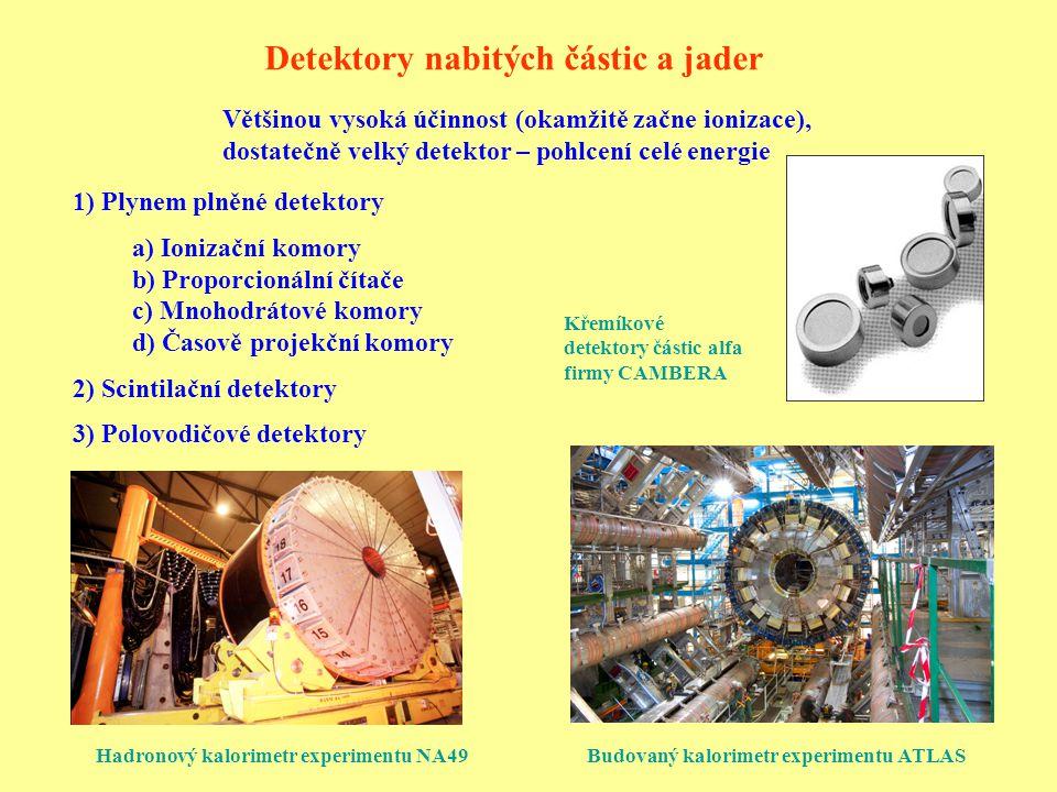 Detektory nabitých částic a jader