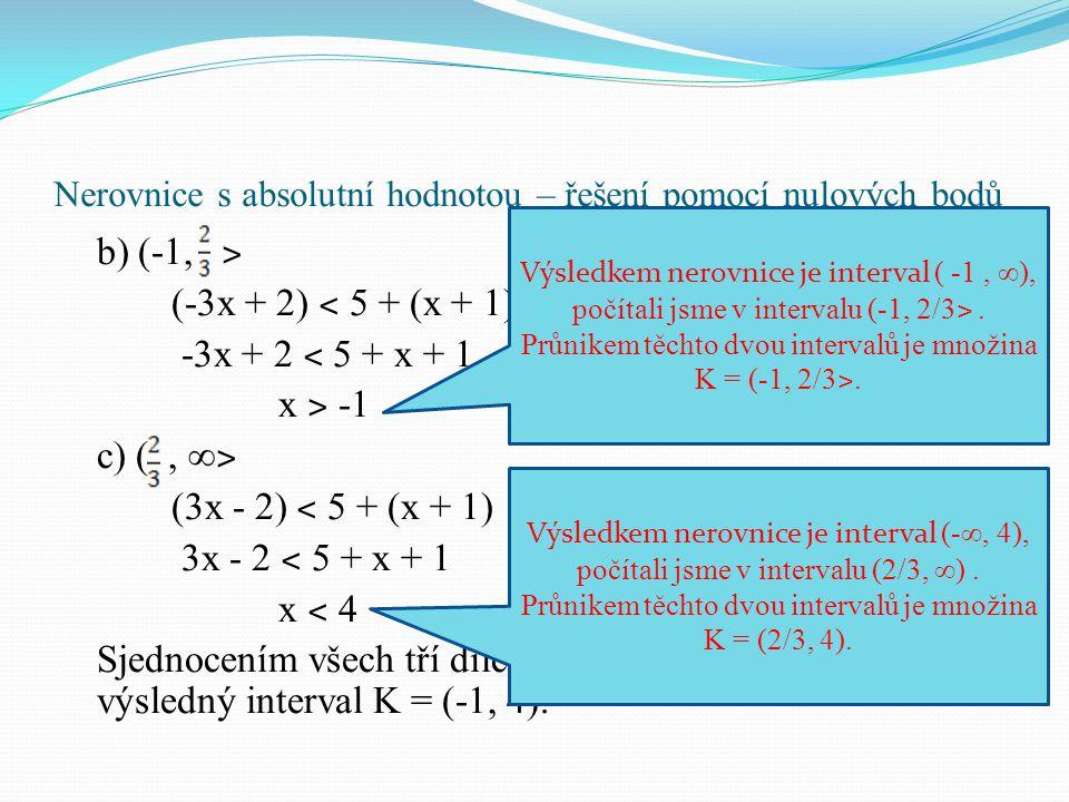 Nerovnice s absolutní hodnotou – řešení pomocí nulových bodů