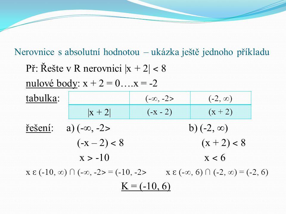 Nerovnice s absolutní hodnotou – ukázka ještě jednoho příkladu