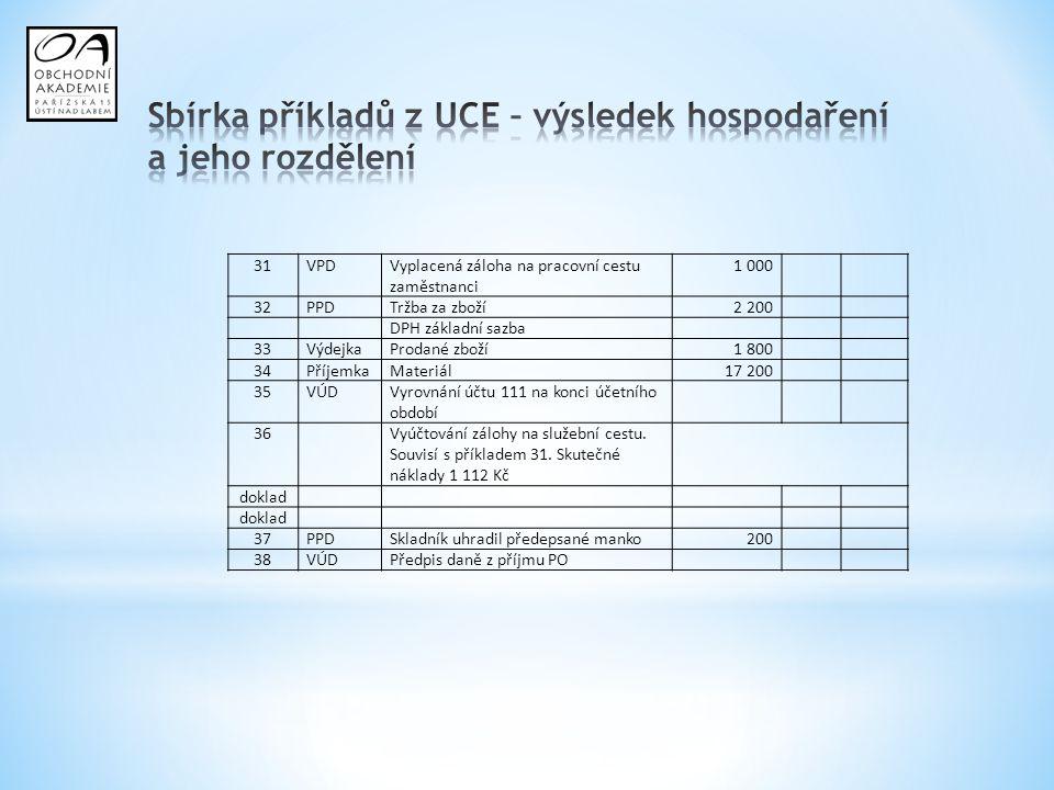 Sbírka příkladů z UCE – výsledek hospodaření a jeho rozdělení