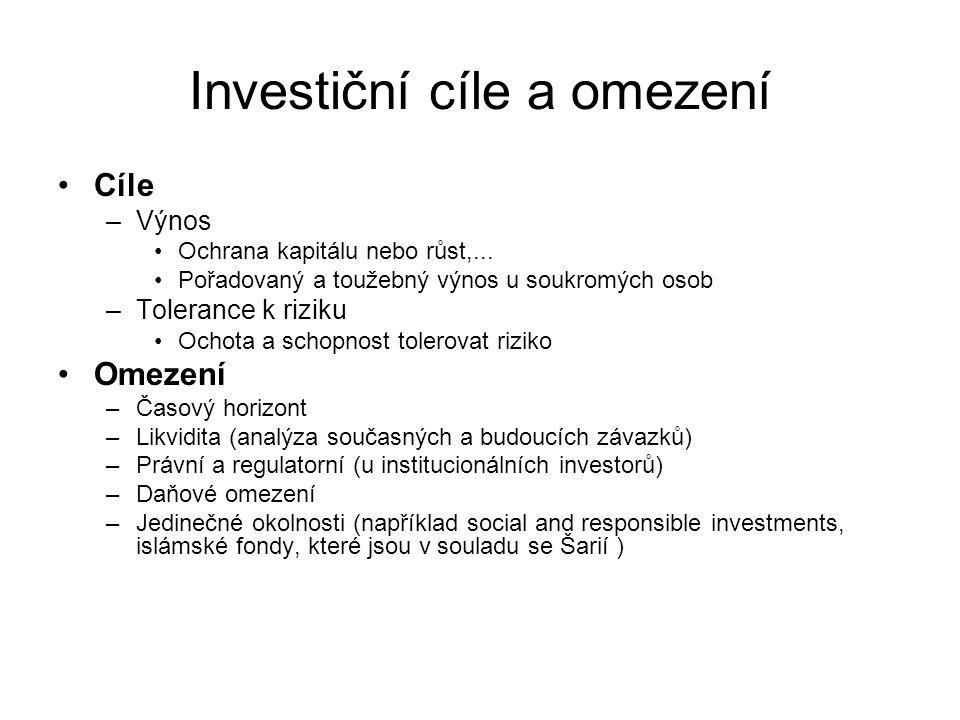 Investiční cíle a omezení