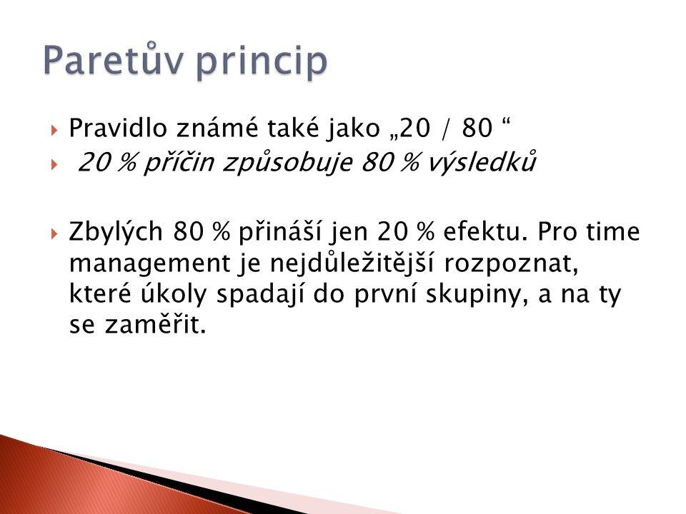 """Paretův princip Pravidlo známé také jako """"20 / 80"""