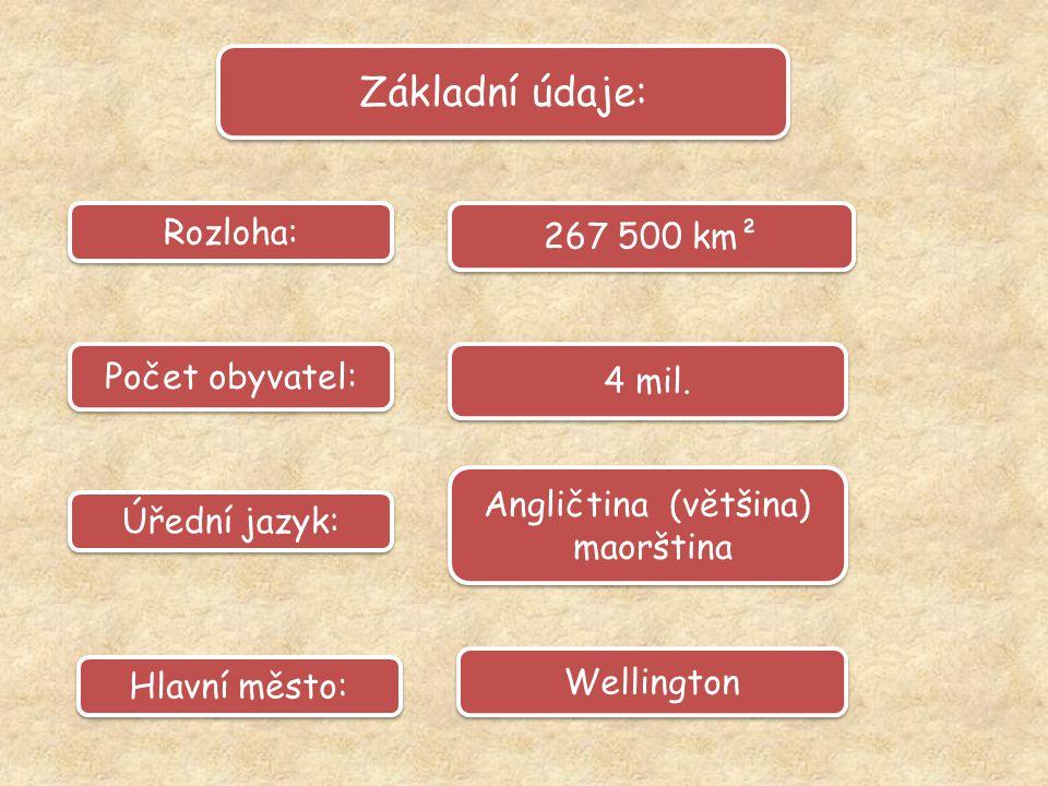 Základní údaje: Rozloha: 267 500 km² Počet obyvatel: 4 mil.