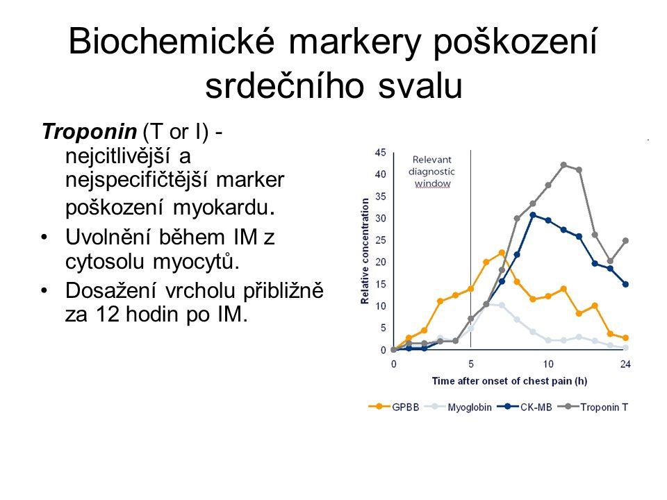 Biochemické markery poškození srdečního svalu