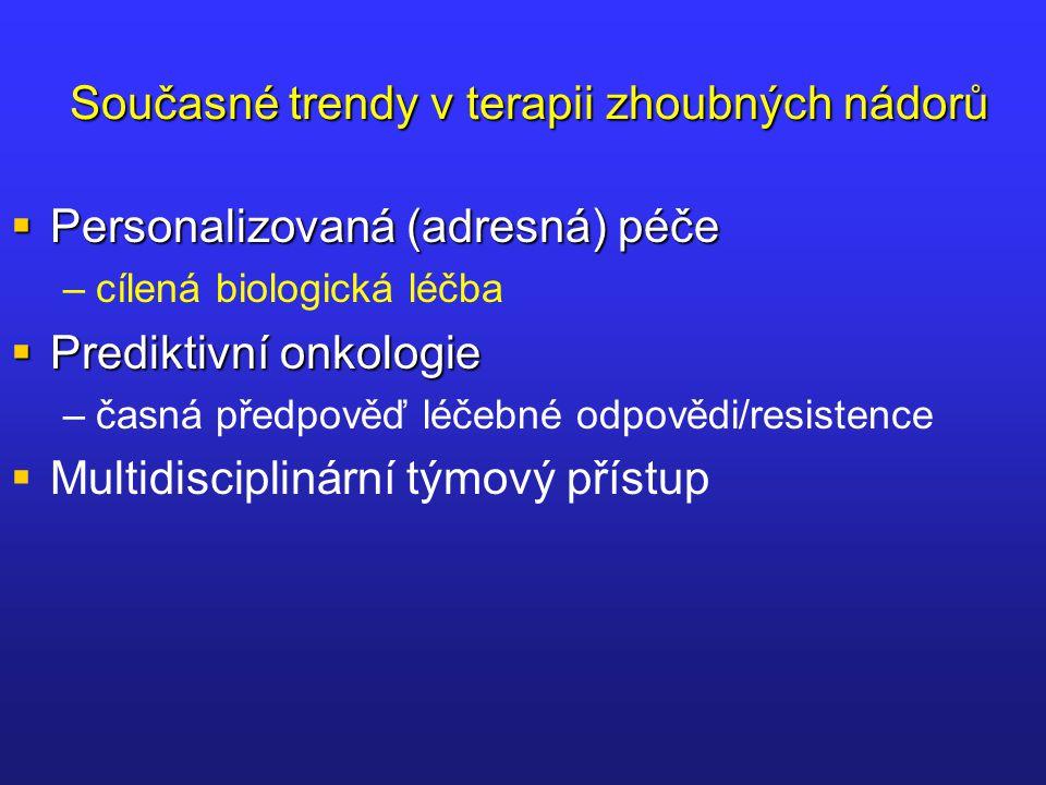 Současné trendy v terapii zhoubných nádorů