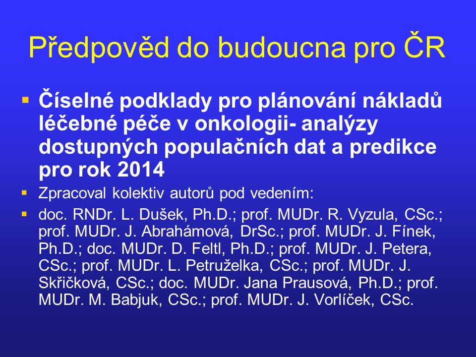 Předpověd do budoucna pro ČR