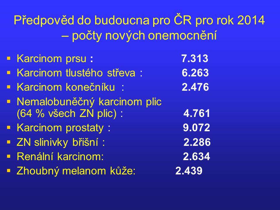 Předpověd do budoucna pro ČR pro rok 2014 – počty nových onemocnění