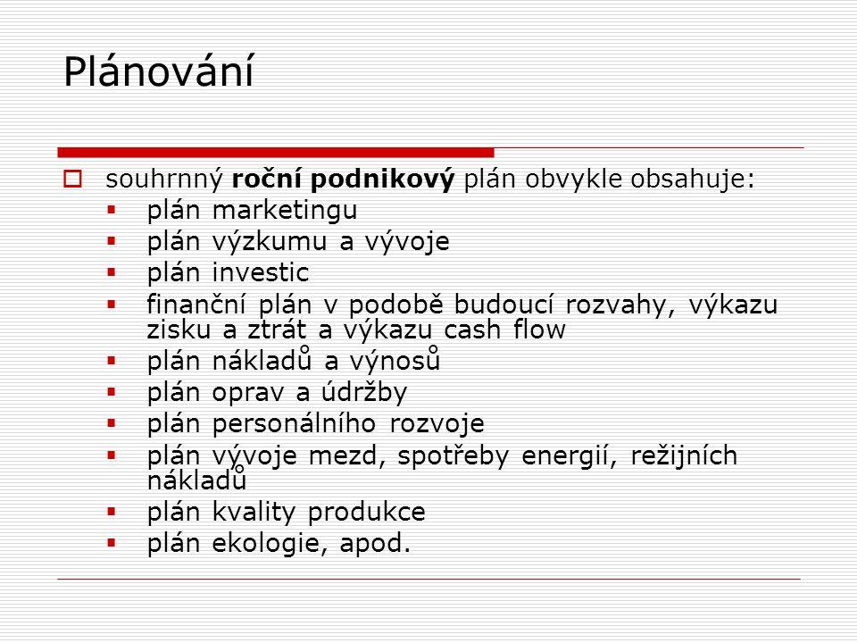 Plánování plán marketingu plán výzkumu a vývoje plán investic