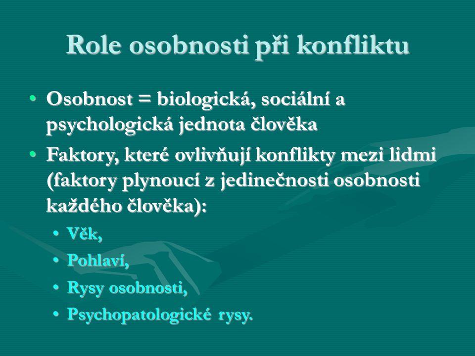 Role osobnosti při konfliktu