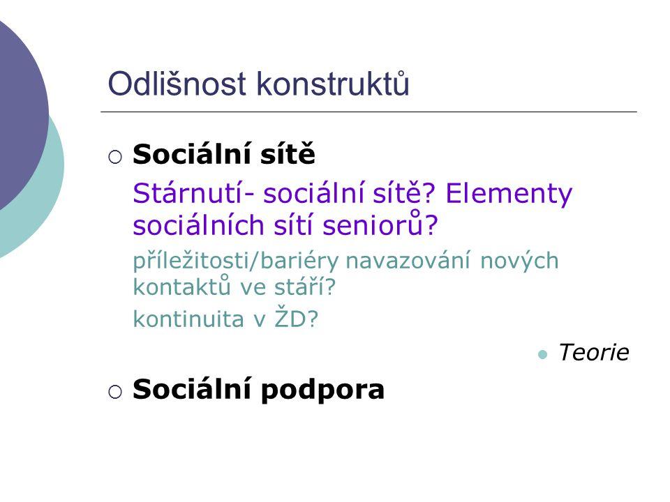 Odlišnost konstruktů Sociální sítě