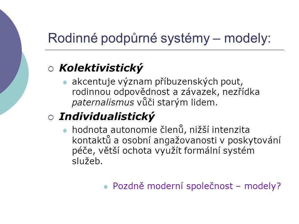 Rodinné podpůrné systémy – modely:
