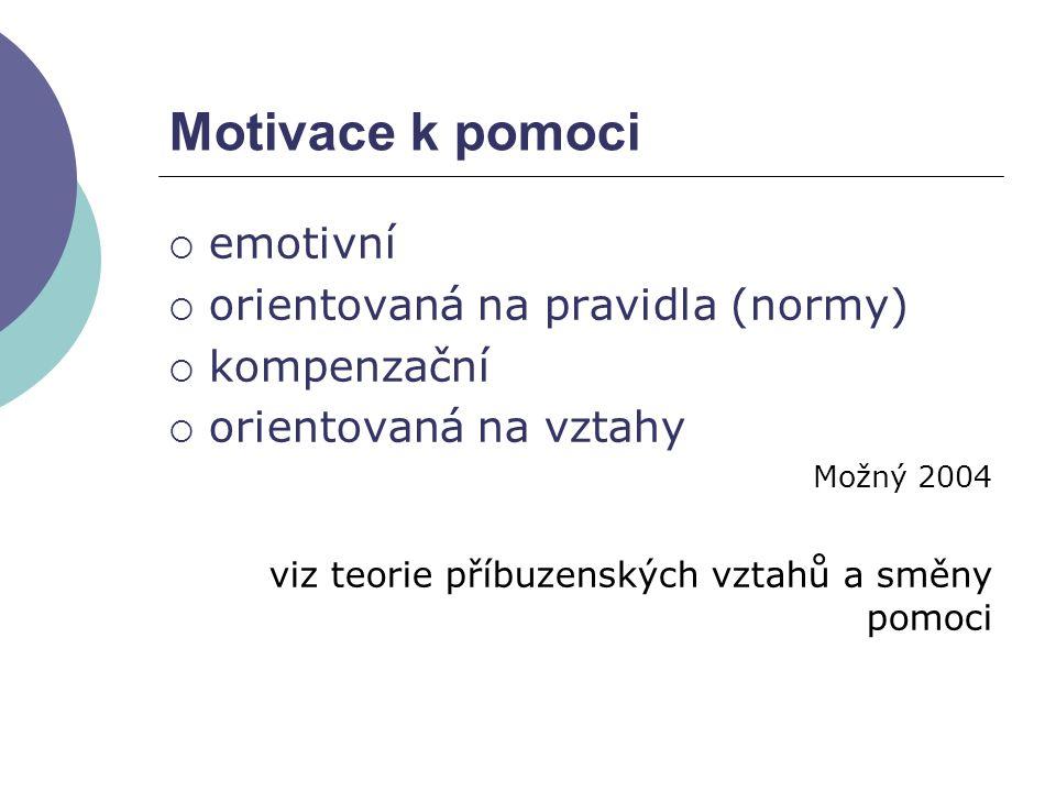 Motivace k pomoci emotivní orientovaná na pravidla (normy) kompenzační