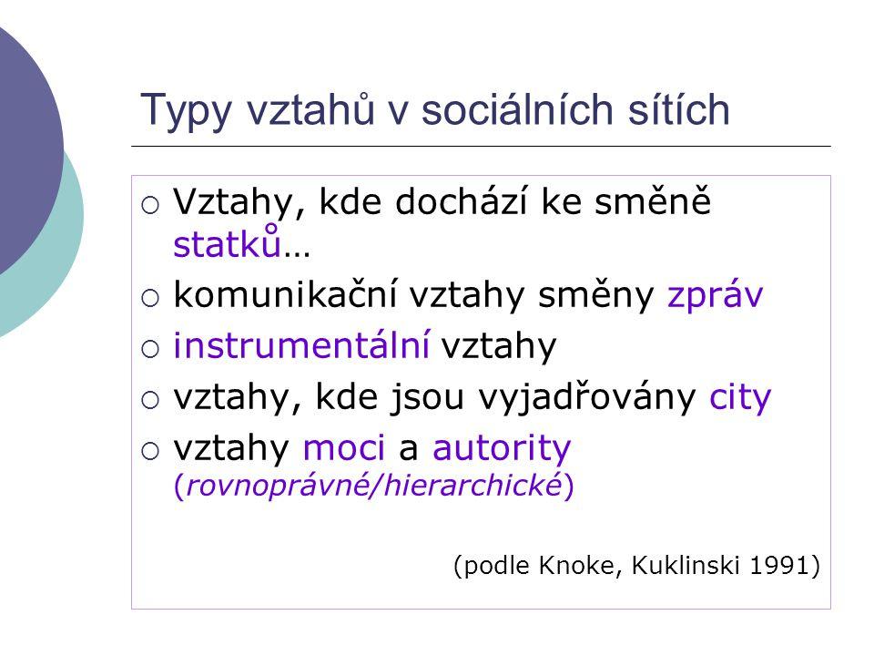 Typy vztahů v sociálních sítích